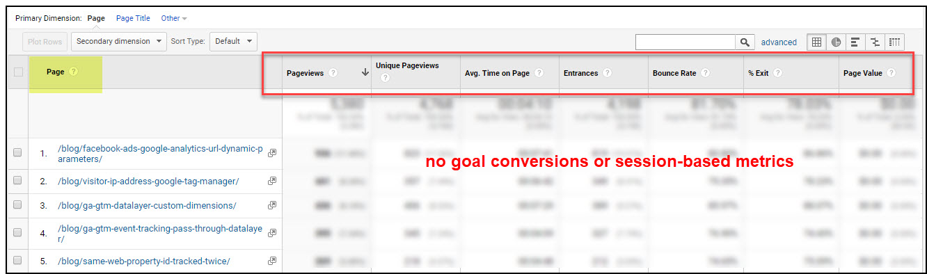 page-conversion-rate-img2