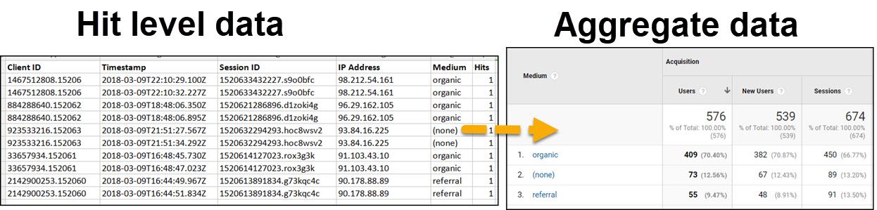 clickstream-data-img0