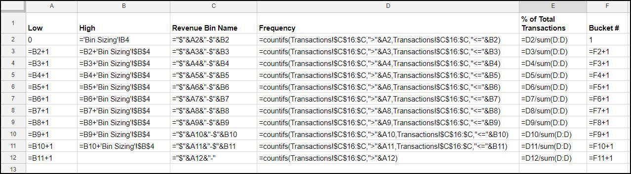 transaction-data-histogram-img2